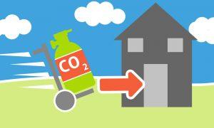 CO2 Flasche online befüllen lassen