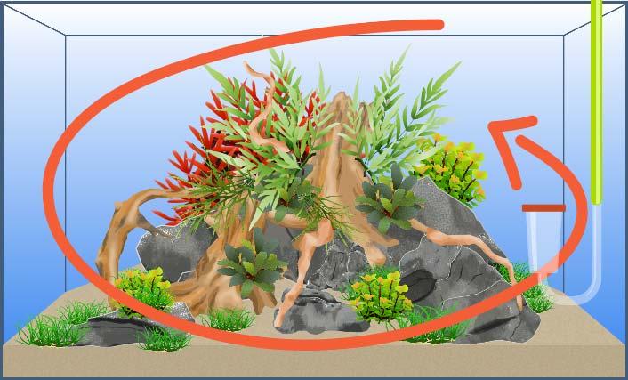 Dennerle CO2-Diffusor Ultra: wo im Aquarium anbringen?