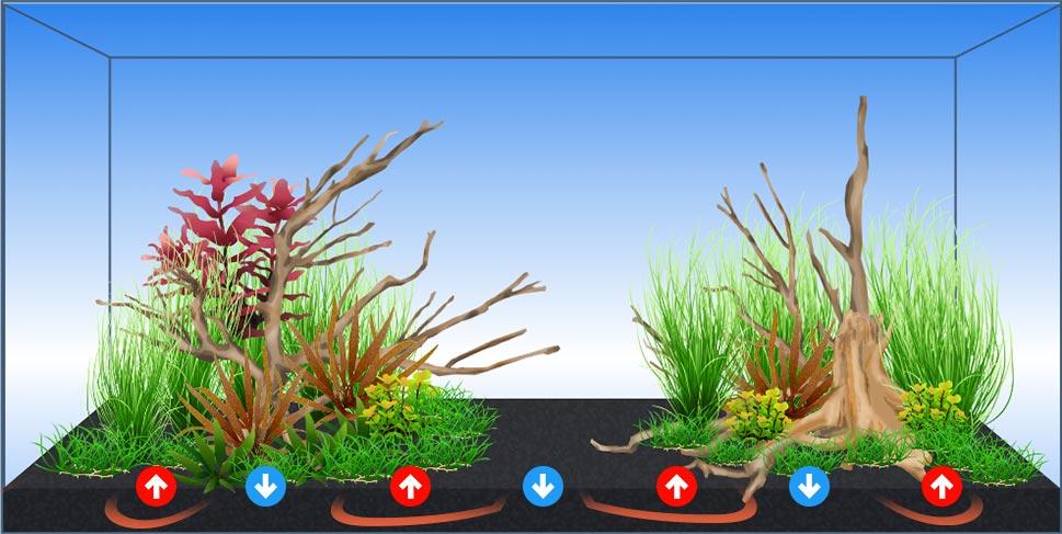 Funktionsweise einer Bodenheizung im Aquarium: